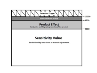 product-effect-1